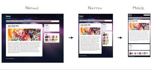 Responsive Design with CSS3 Media Queries